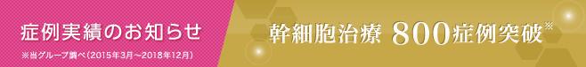 症例実績のお知らせ 幹細胞治療800症例突破 ※当グループ調べ(2015年3月〜2018年12月)